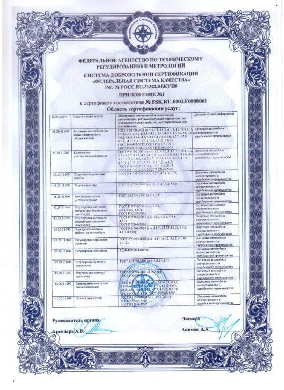 Сертификат соответствия Прил-1