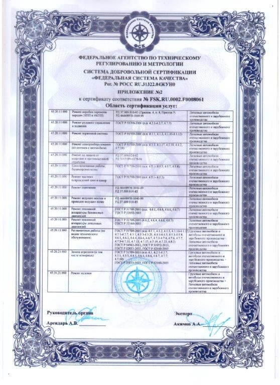 Сертификат соответствия Прил-2