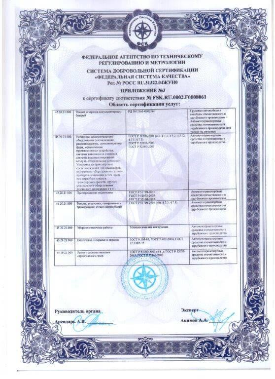 Сертификат соответствия Прил-3